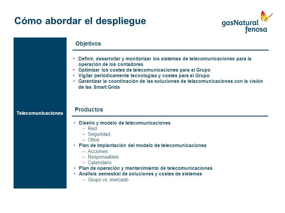 Cómo abordar el despliegue Objetivos Definir, desarrollar y monitorizar los sistemas de telecomunicaciones para la operación de los contadores Optimiz