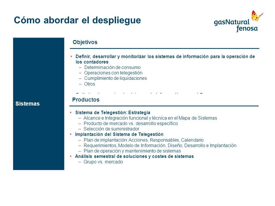 Cómo abordar el despliegue Definir, desarrollar y monitorizar los sistemas de información para la operación de los contadores –Determinación de consum