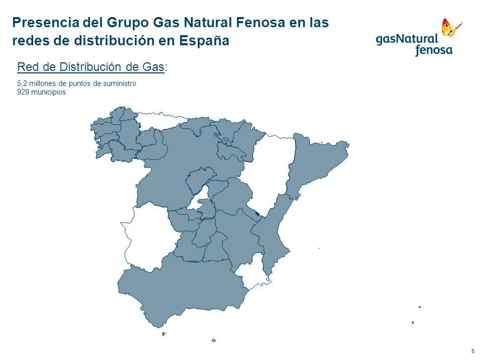 5 Red de Distribución de Gas: 5,2 millones de puntos de suministro 929 municipios Presencia del Grupo Gas Natural Fenosa en las redes de distribución