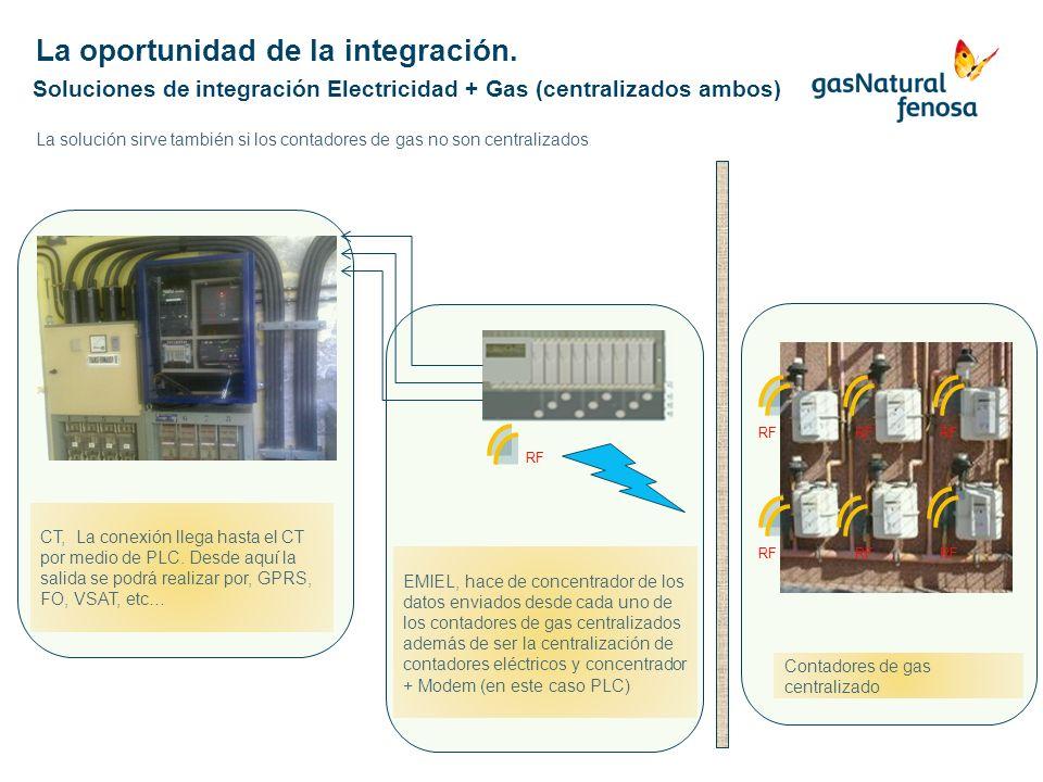 Soluciones de integración Electricidad+Gas (gas centralizados, electricidad individuales) RF Contadores de gas centralizado RF Un concentrador dedicado como nodo de la red de PLC (también puede ser uno de los contadores), hace de concentrador de los datos enviados desde cada uno de los contadores de gas centralizados por radio frecuencia (RF) Red PLC CT, La conexión llega hasta el CT por medio de PLC.