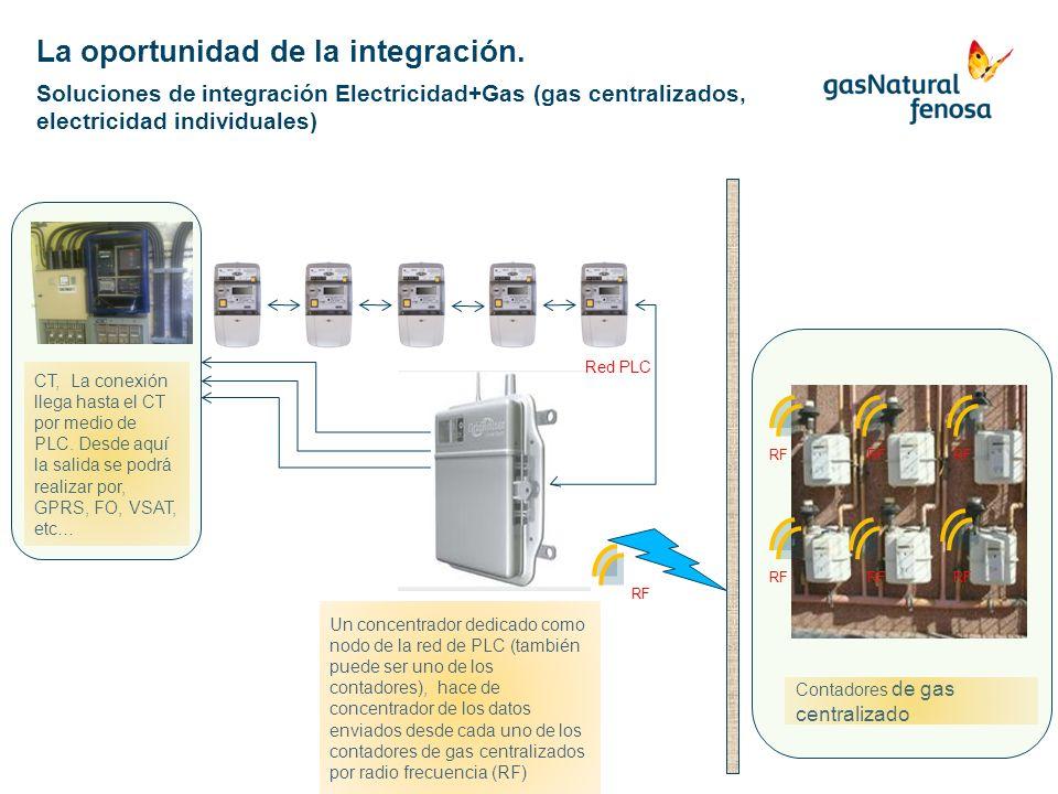 Soluciones de integración Electricidad + Gas (individual) RF: el contador eléctrico hace de pasarela de los datos que envía el contador de gas (base de la norma NTA 831, Holanda) RF CT, La conexión llega hasta el CT por medio de PLC.