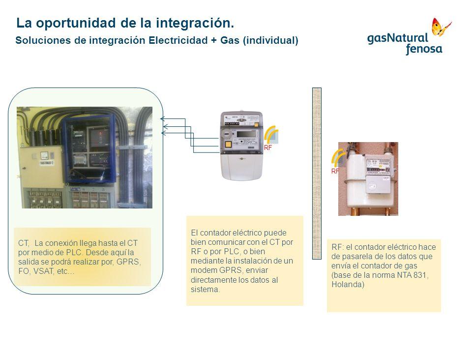 Soluciones de integración Electricidad + Gas (individual) RF: el contador eléctrico hace de pasarela de los datos que envía el contador de gas (base d