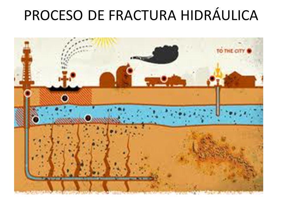 Problemas con ruptura hidráulica Elevado consumo y contaminación del agua Alteraciones al pasaje y al terreno.
