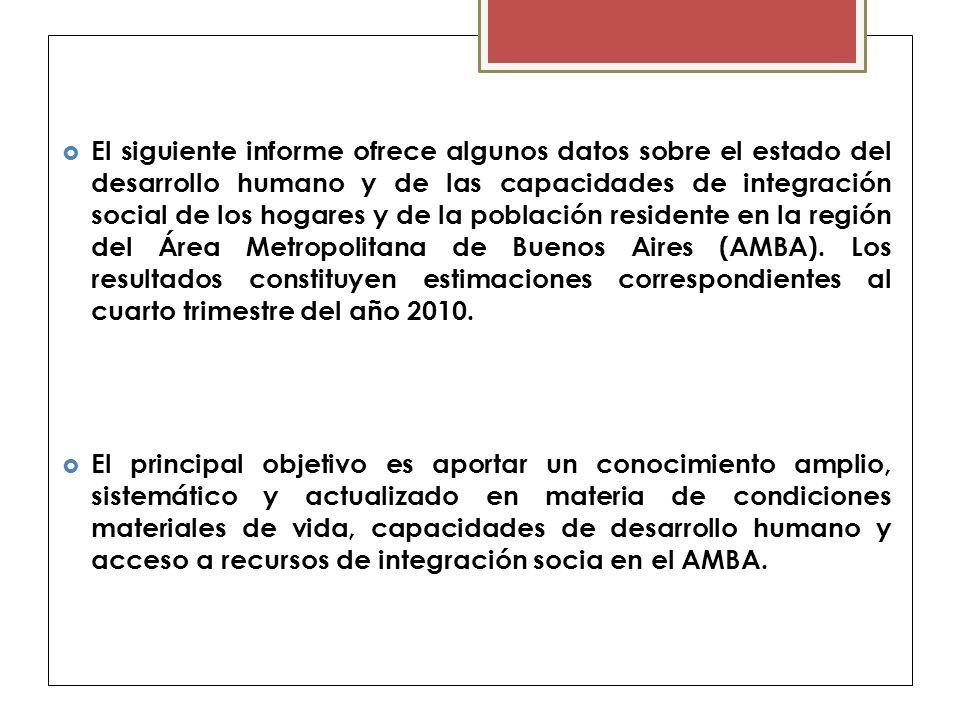 El siguiente informe ofrece algunos datos sobre el estado del desarrollo humano y de las capacidades de integración social de los hogares y de la población residente en la región del Área Metropolitana de Buenos Aires (AMBA).