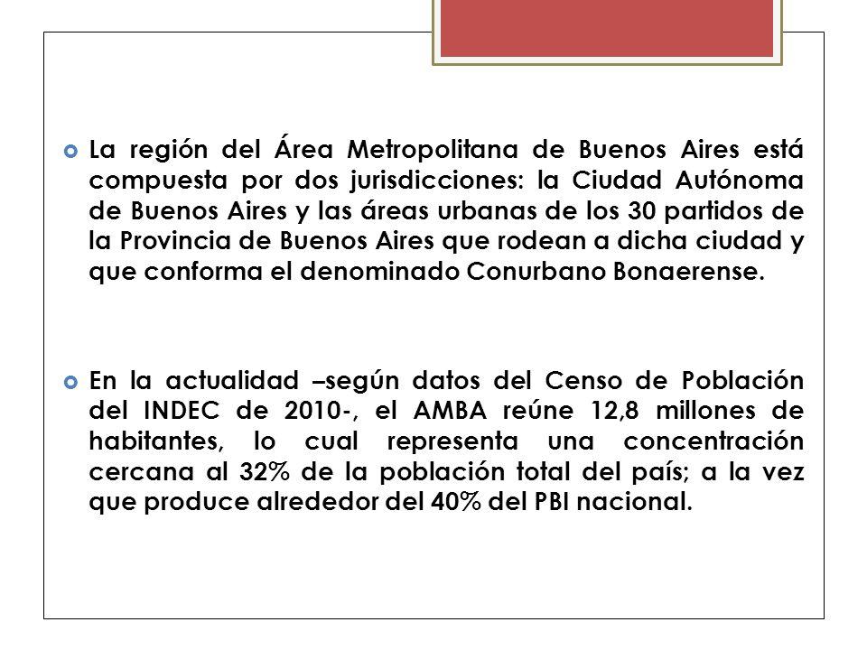 La región del Área Metropolitana de Buenos Aires está compuesta por dos jurisdicciones: la Ciudad Autónoma de Buenos Aires y las áreas urbanas de los 30 partidos de la Provincia de Buenos Aires que rodean a dicha ciudad y que conforma el denominado Conurbano Bonaerense.