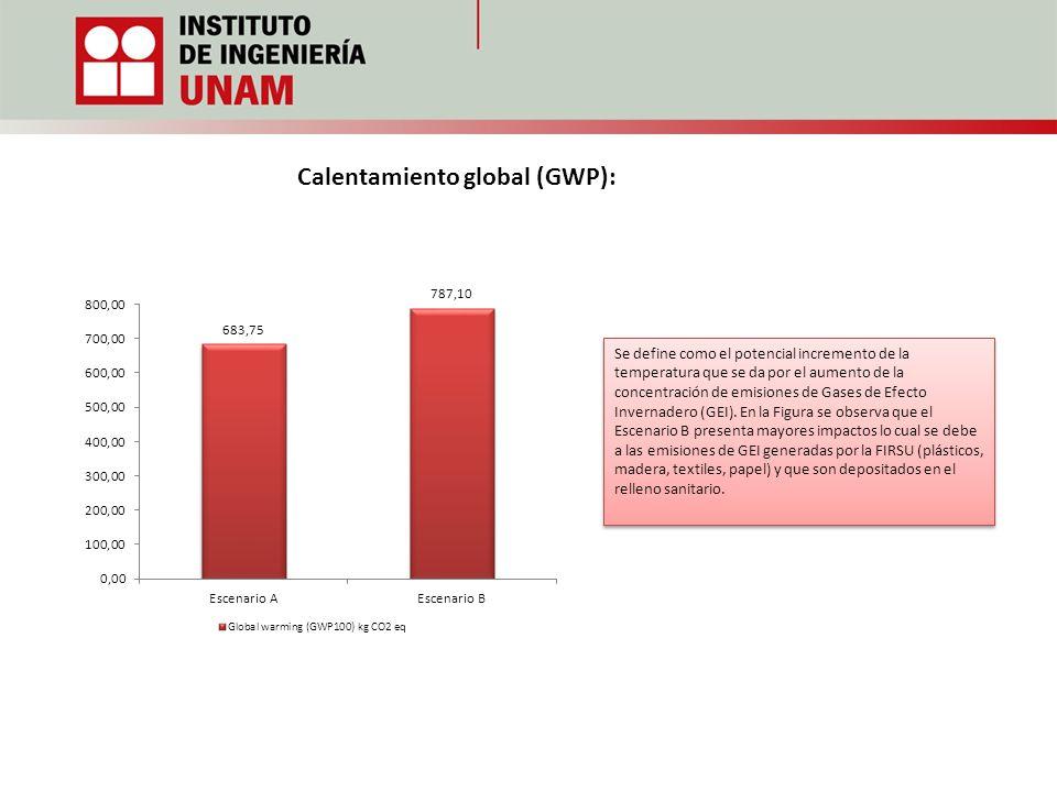 Calentamiento global (GWP): Se define como el potencial incremento de la temperatura que se da por el aumento de la concentración de emisiones de Gase