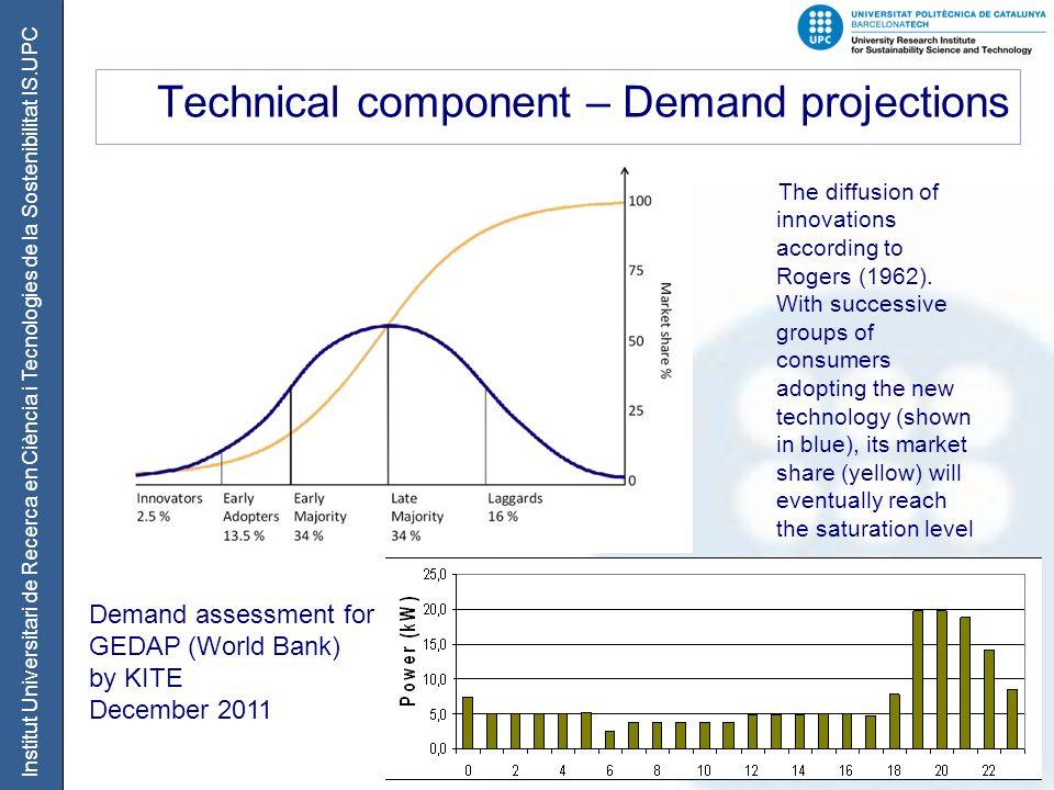 IV Jornadas de Energía Renovable y Desarrollo Humano: Tecnologías Apropiadas.