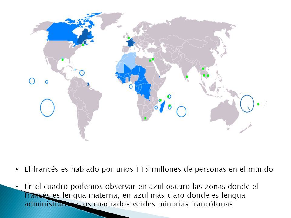 El francés es hablado por unos 115 millones de personas en el mundo En el cuadro podemos observar en azul oscuro las zonas donde el francés es lengua