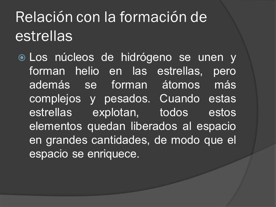 Relación con la formación de estrellas Los núcleos de hidrógeno se unen y forman helio en las estrellas, pero además se forman átomos más complejos y pesados.