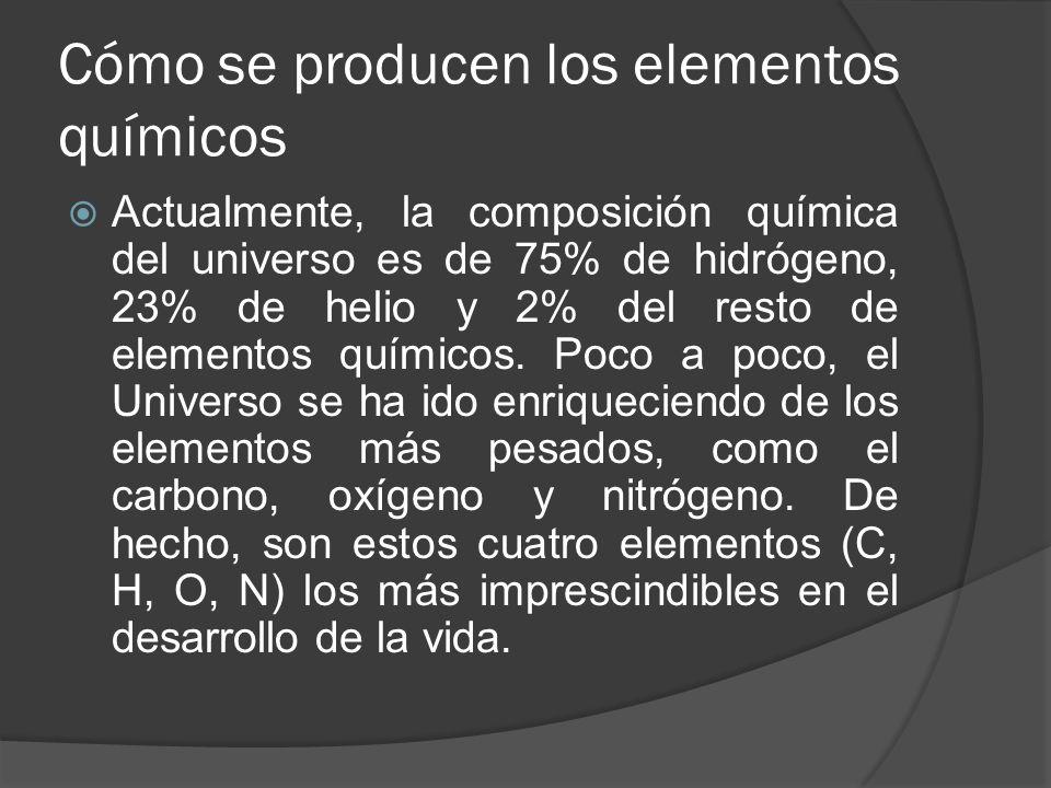 Cómo se producen los elementos químicos Actualmente, la composición química del universo es de 75% de hidrógeno, 23% de helio y 2% del resto de elementos químicos.