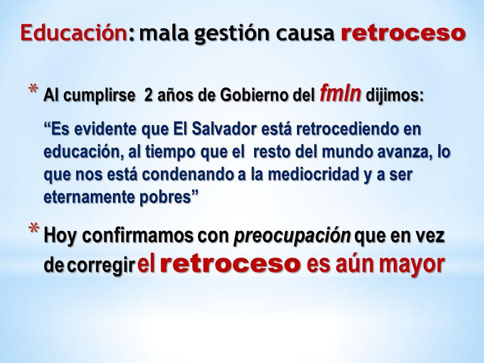 * Al cumplirse 2 años de Gobierno del fmln dijimos: Es evidente que El Salvador está retrocediendo en educación, al tiempo que el resto del mundo avan