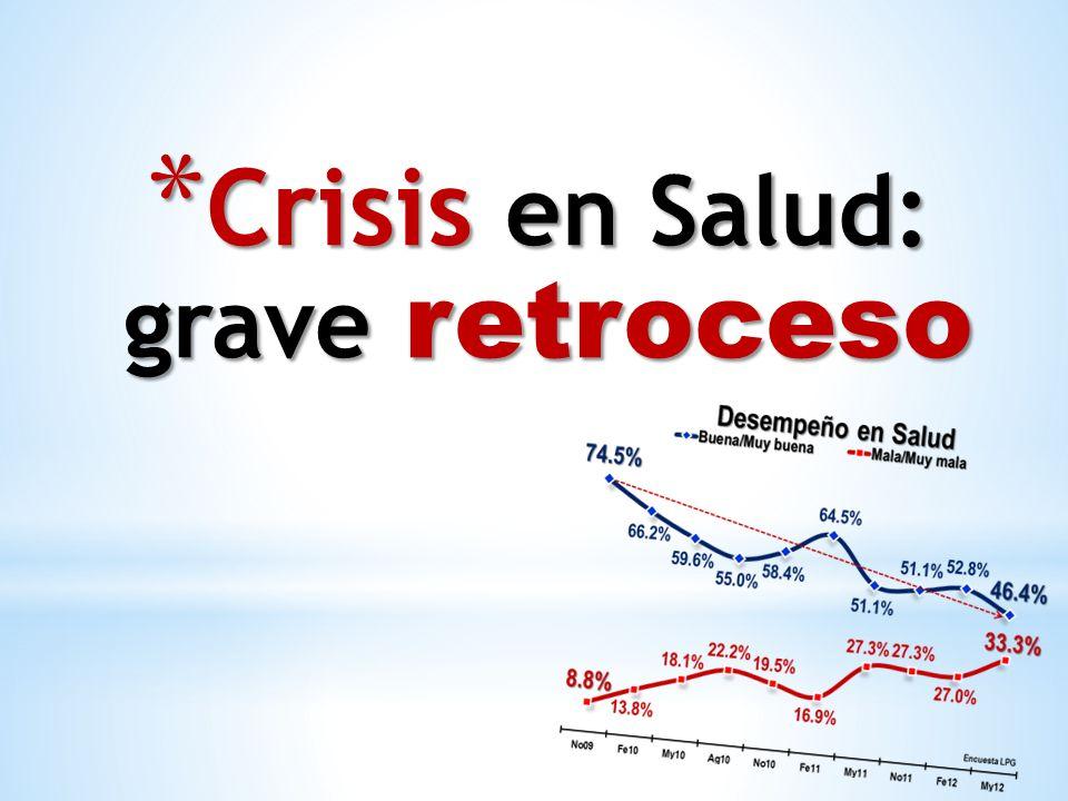 * Crisis en Salud: grave retroceso