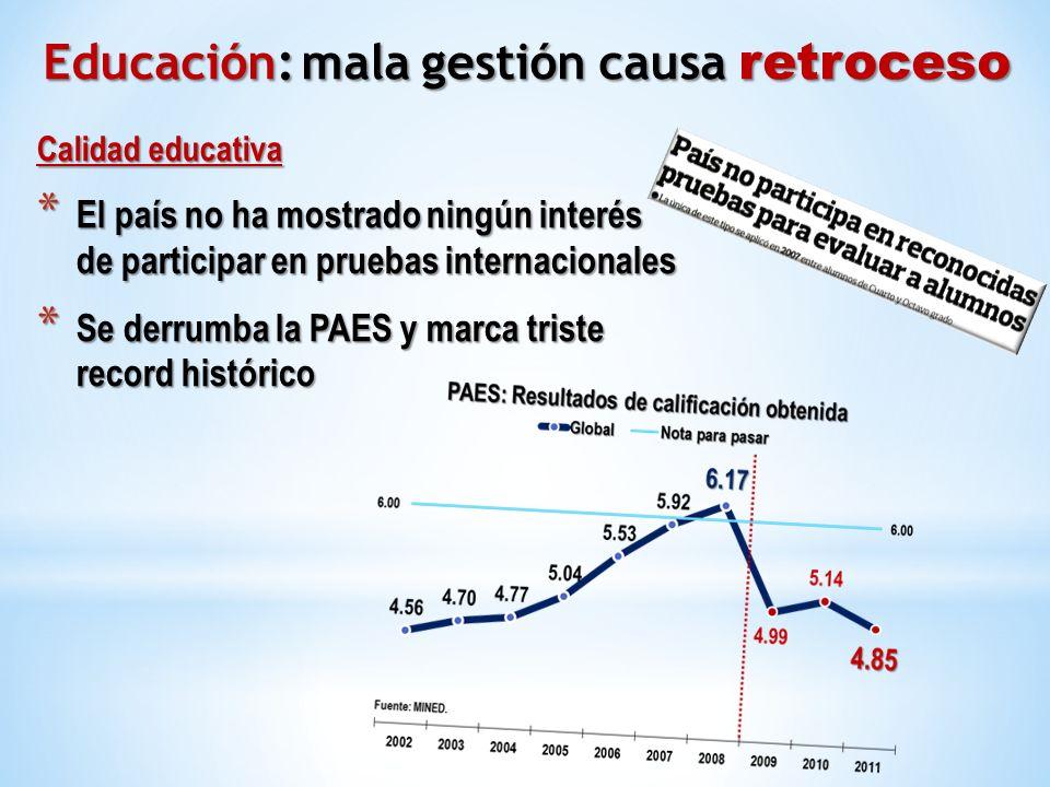 Calidad educativa * El país no ha mostrado ningún interés de participar en pruebas internacionales * Se derrumba la PAES y marca triste record históri