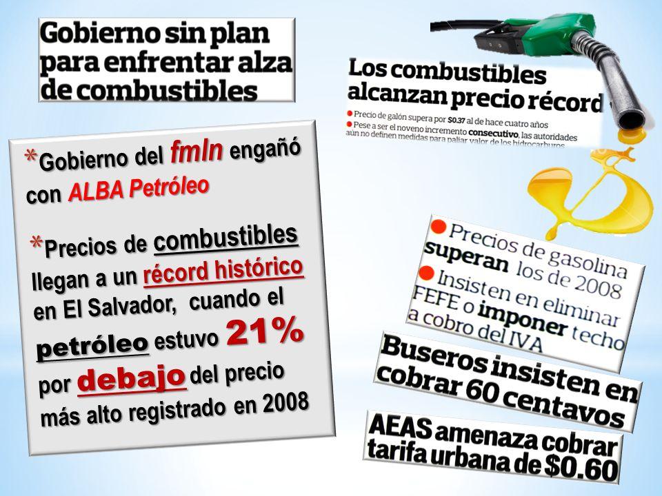 * Gobierno del fmln engañó con ALBA Petróleo * Precios de combustibles llegan a un récord histórico en El Salvador, cuando el petróleo estuvo 21% por
