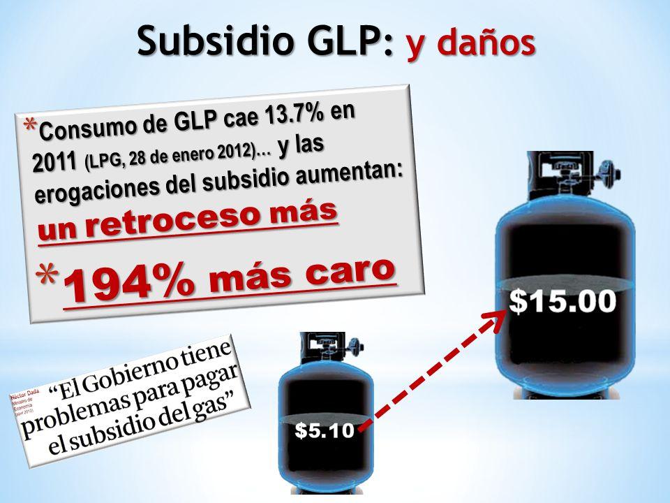 * Consumo de GLP cae 13.7% en 2011 (LPG, 28 de enero 2012)… y las erogaciones del subsidio aumentan: un retroceso más * 194% más caro Subsidio GLP : y