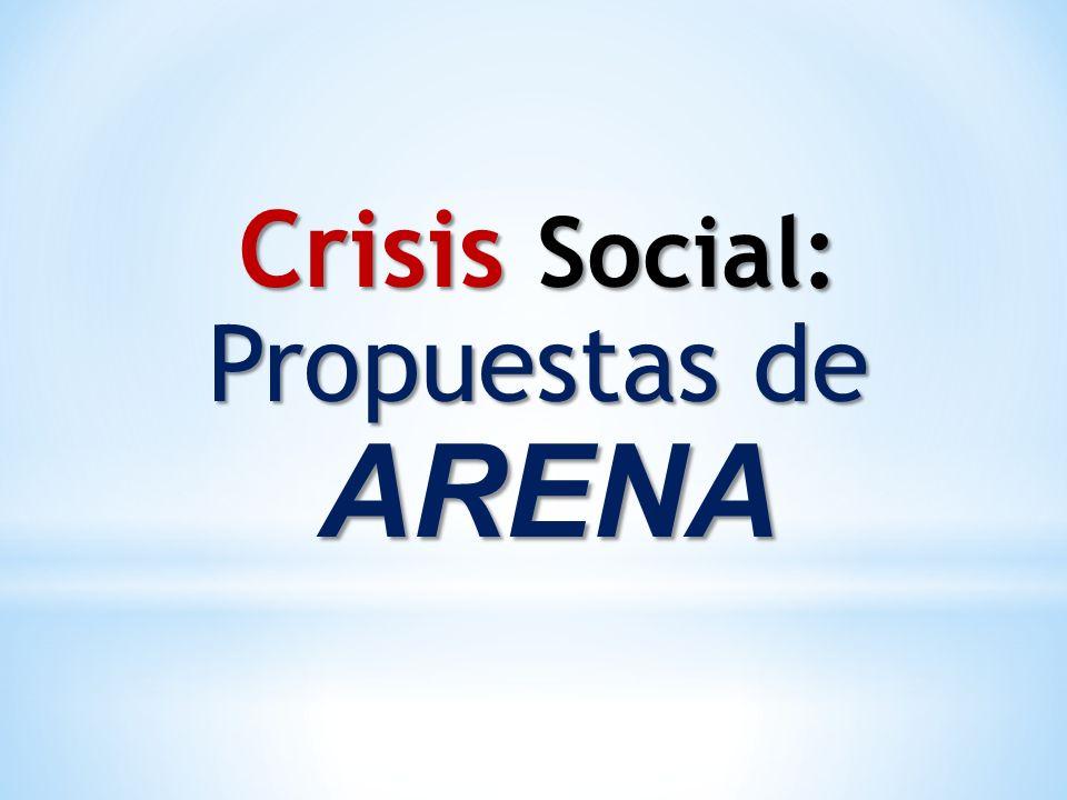 Crisis Social: Propuestas de ARENA