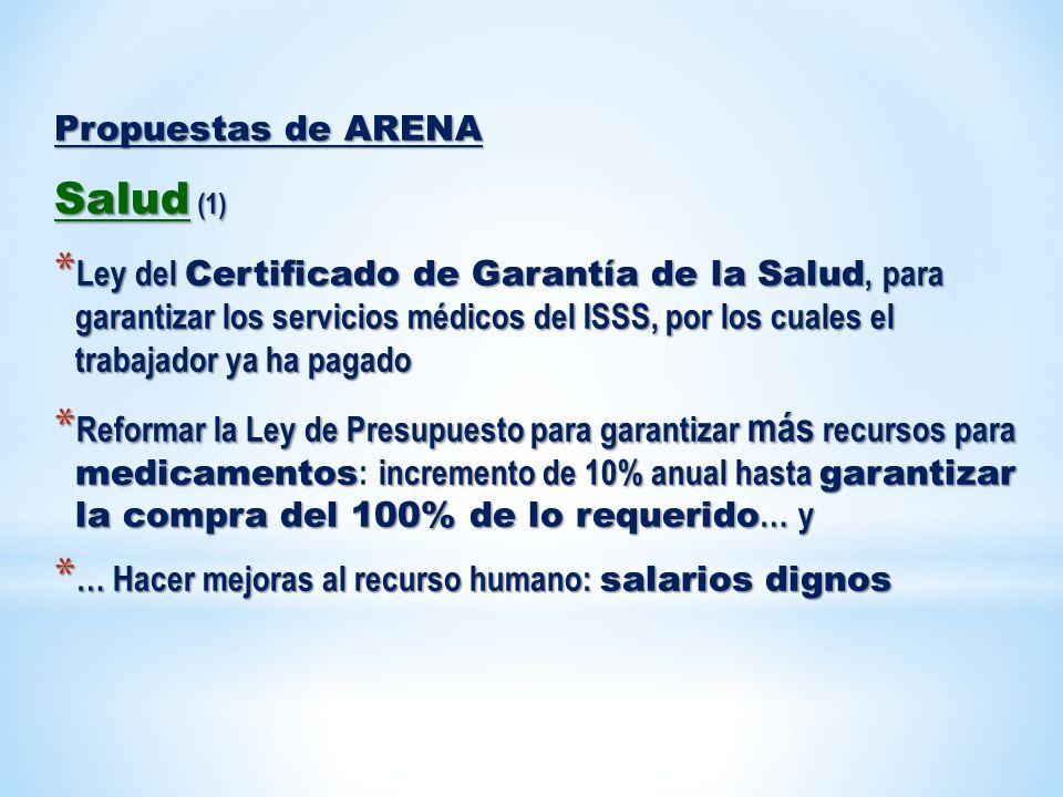 Salud (1) * Ley del Certificado de Garantía de la Salud, para garantizar los servicios médicos del ISSS, por los cuales el trabajador ya ha pagado * R