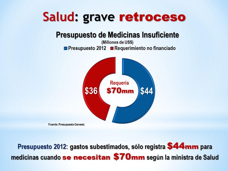Presupuesto 2012: gastos subestimados, sólo registra $44 mm para medicinas cuando se necesitan $70 mm según la ministra de Salud