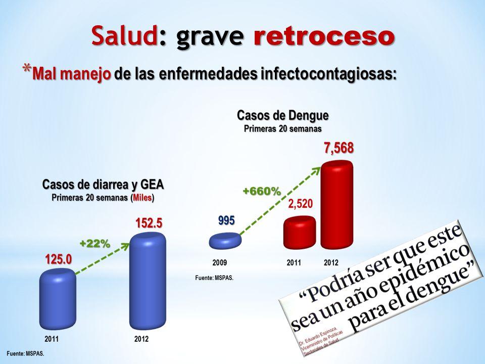 * Mal manejo de las enfermedades infectocontagiosas: Salud: grave retroceso