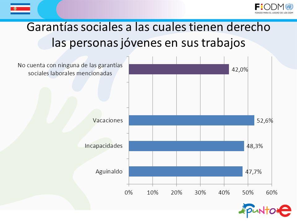 Garantías sociales a las cuales tienen derecho las personas jóvenes en sus trabajos