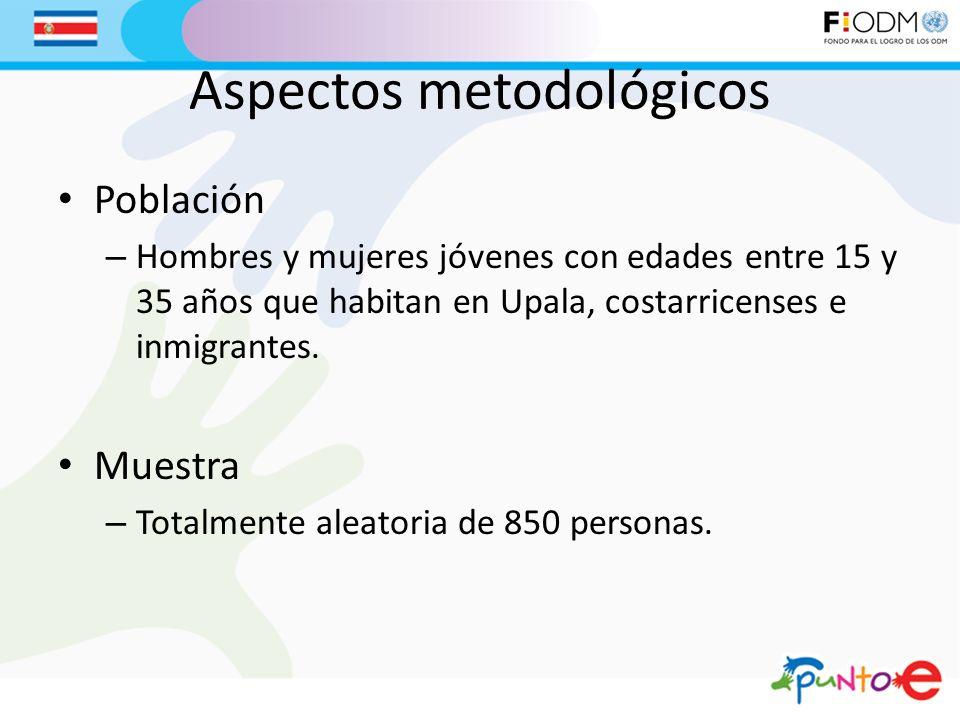 Aspectos metodológicos Población – Hombres y mujeres jóvenes con edades entre 15 y 35 años que habitan en Upala, costarricenses e inmigrantes.