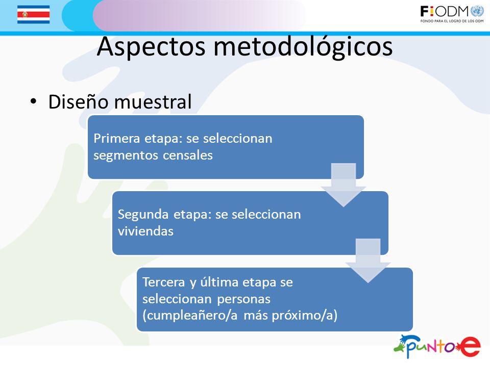 Aspectos metodológicos Diseño muestral Primera etapa: se seleccionan segmentos censales Segunda etapa: se seleccionan viviendas Tercera y última etapa se seleccionan personas (cumpleañero/a más próximo/a)