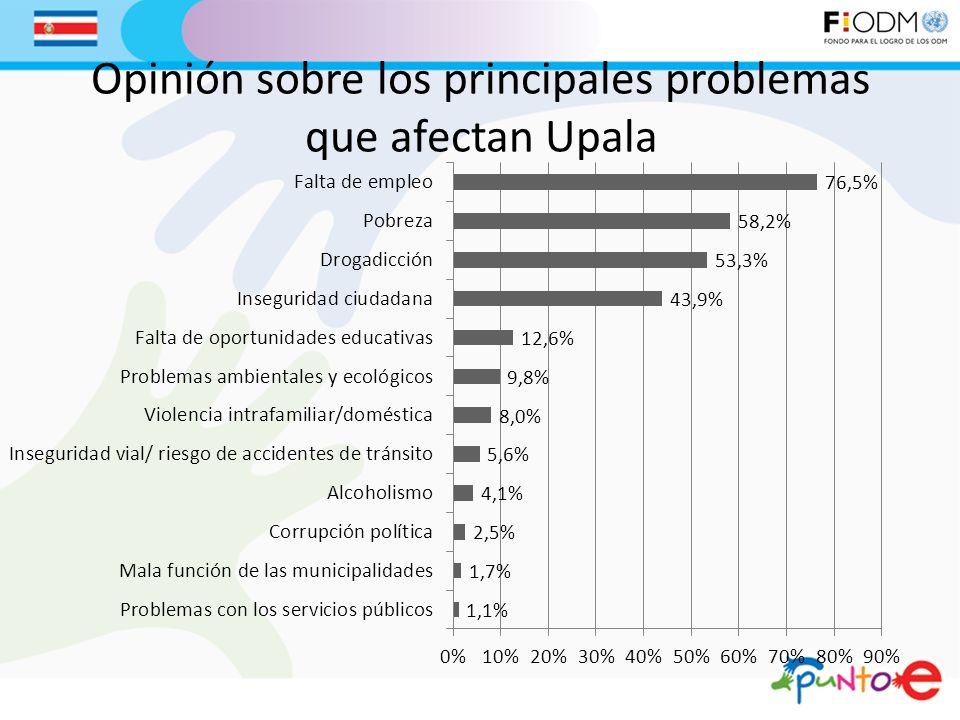 Opinión sobre los principales problemas que afectan Upala