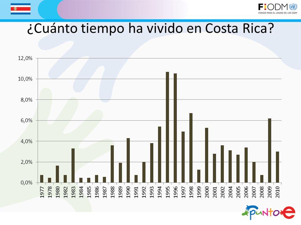¿Cuánto tiempo ha vivido en Costa Rica?