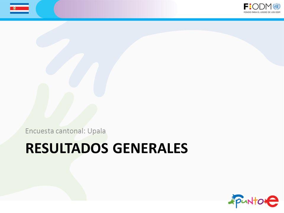 RESULTADOS GENERALES Encuesta cantonal: Upala