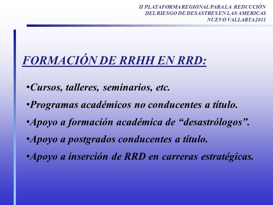 Cursos, talleres, seminarios, etc. Programas académicos no conducentes a título.