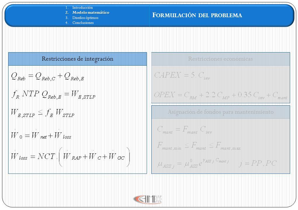 1.Introducción 2.Modelo matemático 3.Diseños óptimos 4.Conclusiones F ORMULACIÓN DEL PROBLEMA Restricciones de integraciónRestricciones económicas Asi