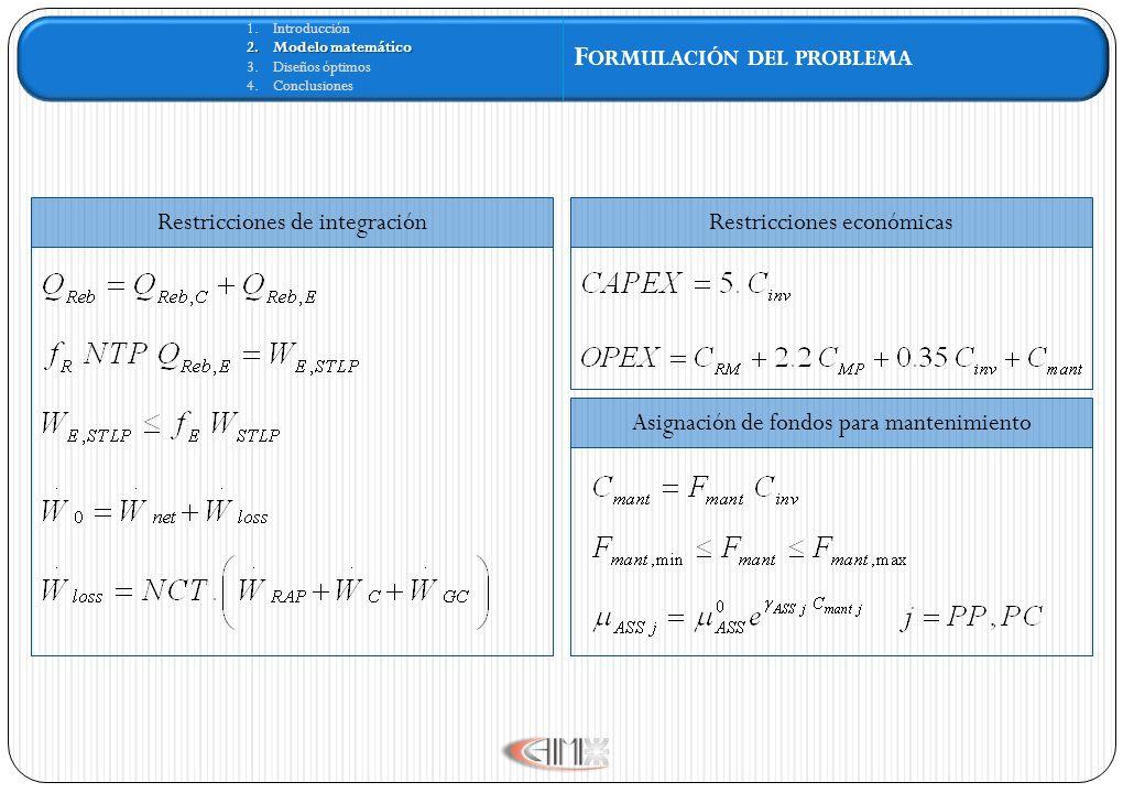 1.Introducción 2.Modelo matemático 3.Diseños óptimos 4.Conclusiones F ORMULACIÓN DEL PROBLEMA Restricciones de integraciónRestricciones económicas Asignación de fondos para mantenimiento