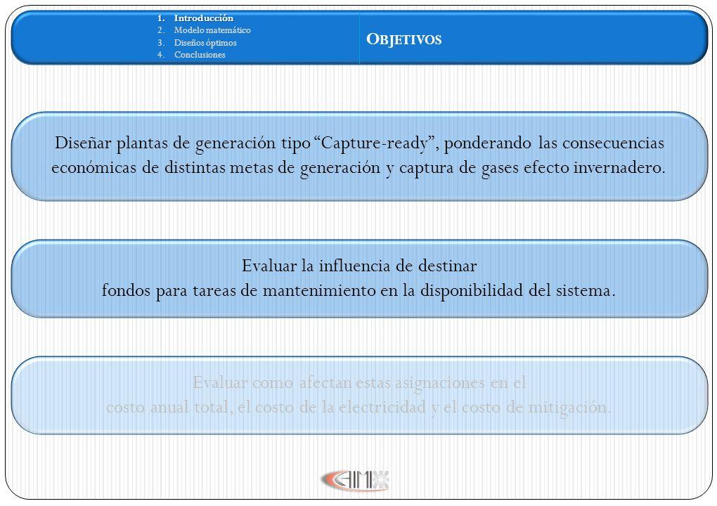 1.Introducción 2.Modelo matemático 3.Diseños óptimos 4.Conclusiones O BJETIVOS Diseñar plantas de generación tipo Capture-ready, ponderando las consec