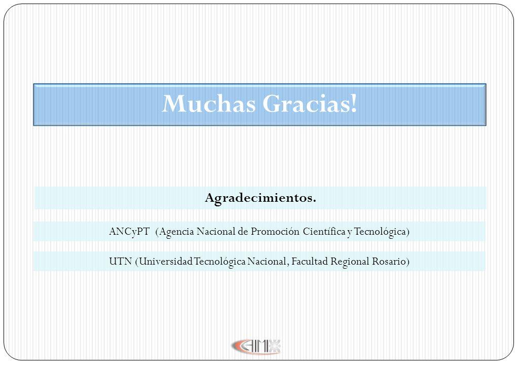 Agradecimientos. Muchas Gracias! ANCyPT (Agencia Nacional de Promoción Científica y Tecnológica) UTN (Universidad Tecnológica Nacional, Facultad Regio