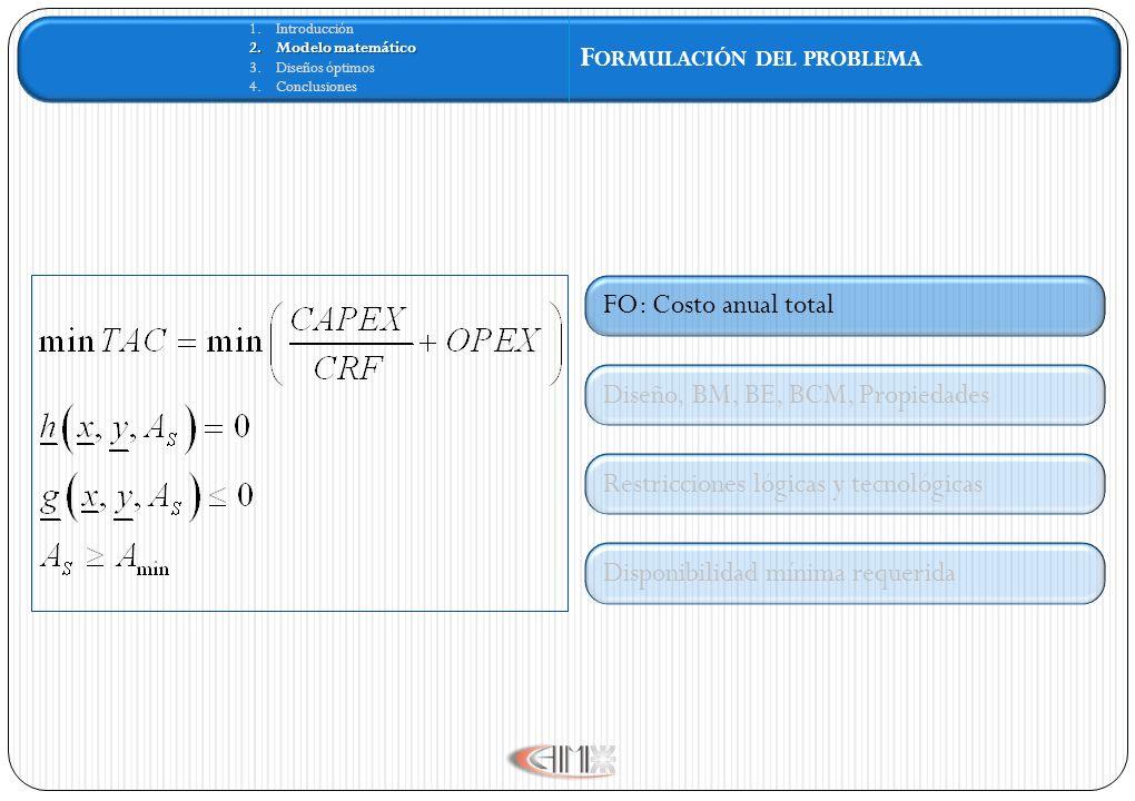 1.Introducción 2.Modelo matemático 3.Diseños óptimos 4.Conclusiones E STADOS FUNCIONALES
