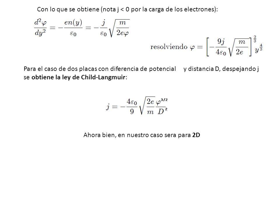 Con lo que se obtiene (nota j < 0 por la carga de los electrones): Para el caso de dos placas con diferencia de potencial y distancia D, despejando j