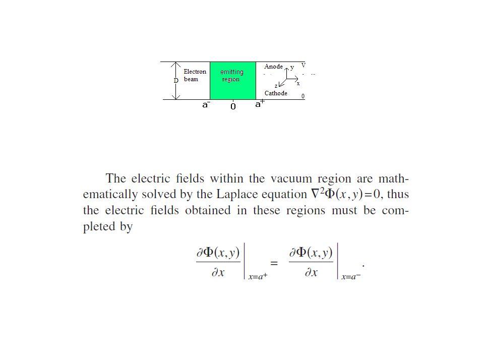 Se obtendrá una solución no estacionaria con respecto al espacio, el modelo matemático que describe este fenómeno es la ecuación de Poisson, se asume que la densidad de corriente solo tiene dependencia en x.