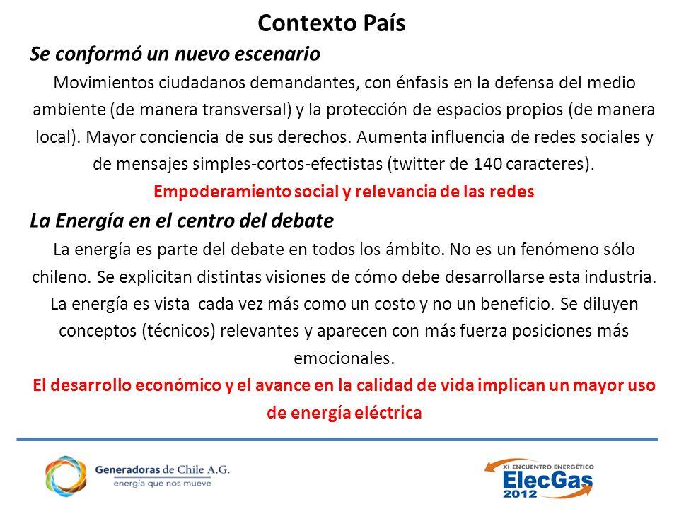 Contexto País Se conformó un nuevo escenario Movimientos ciudadanos demandantes, con énfasis en la defensa del medio ambiente (de manera transversal) y la protección de espacios propios (de manera local).