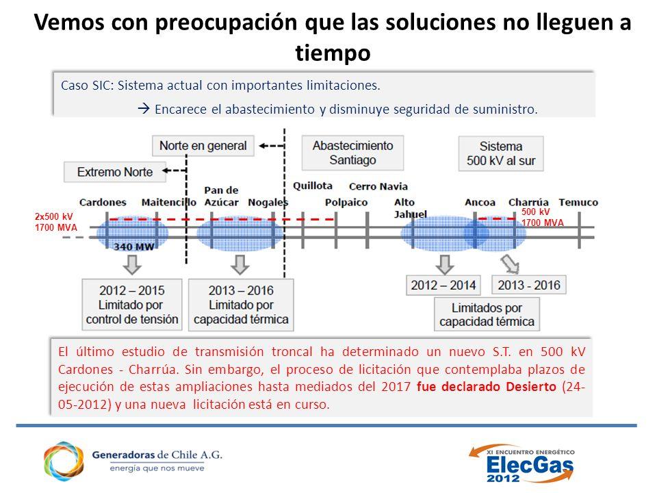 Vemos con preocupación que las soluciones no lleguen a tiempo Caso SIC: Sistema actual con importantes limitaciones.