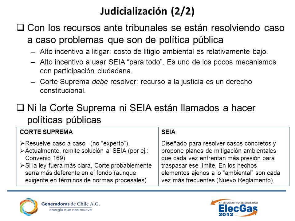 Judicialización (2/2) Con los recursos ante tribunales se están resolviendo caso a caso problemas que son de política pública –Alto incentivo a litigar: costo de litigio ambiental es relativamente bajo.