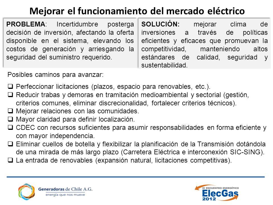 Mejorar el funcionamiento del mercado eléctrico PROBLEMA: Incertidumbre posterga decisión de inversión, afectando la oferta disponible en el sistema, elevando los costos de generación y arriesgando la seguridad del suministro requerido.