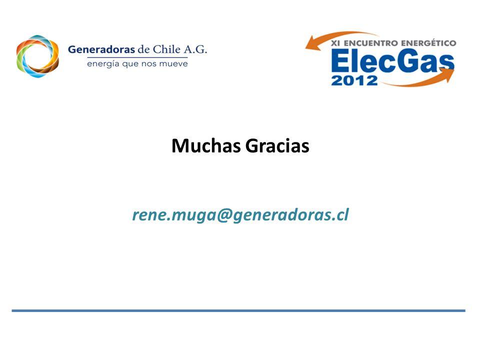 Muchas Gracias rene.muga@generadoras.cl