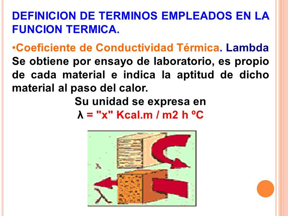 DEFINICION DE TERMINOS EMPLEADOS EN LA FUNCION TERMICA. Coeficiente de Conductividad Térmica. Lambda Se obtiene por ensayo de laboratorio, es propio d