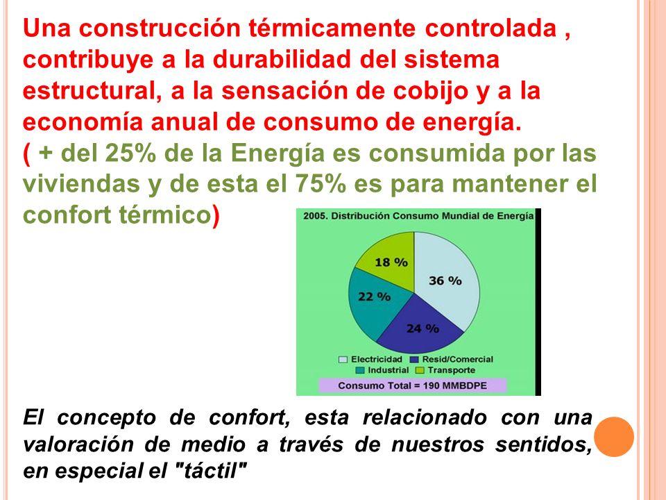 Una construcción térmicamente controlada, contribuye a la durabilidad del sistema estructural, a la sensación de cobijo y a la economía anual de consu