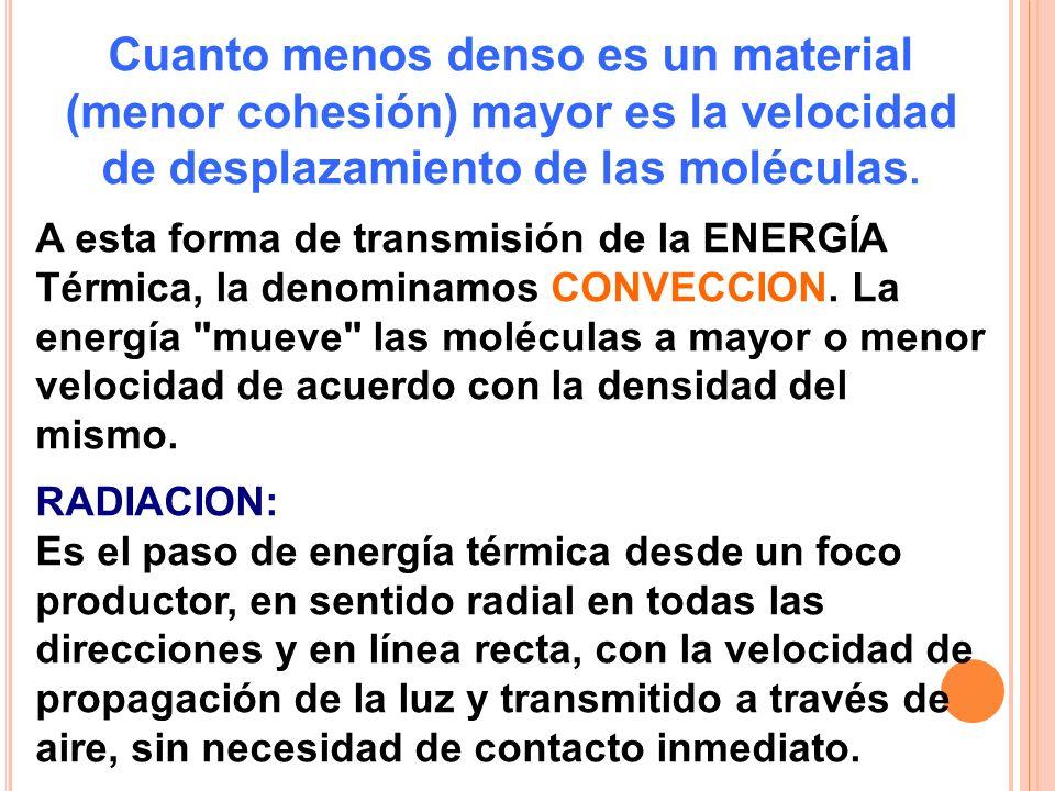 Cuanto menos denso es un material (menor cohesión) mayor es la velocidad de desplazamiento de las moléculas. A esta forma de transmisión de la ENERGÍA