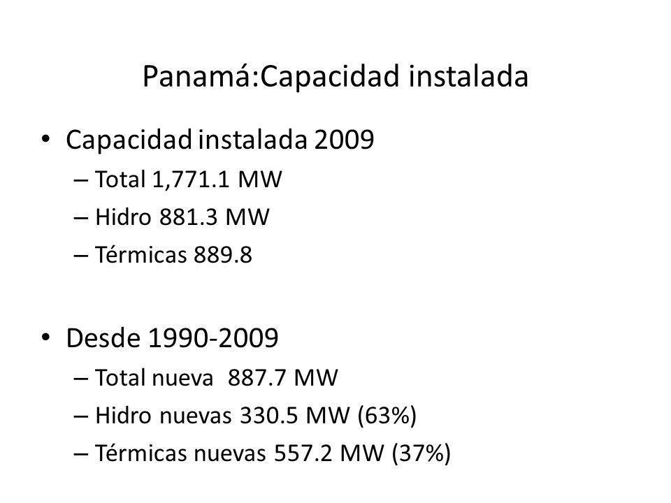 Panamá:Capacidad instalada Capacidad instalada 2009 – Total 1,771.1 MW – Hidro 881.3 MW – Térmicas 889.8 Desde 1990-2009 – Total nueva 887.7 MW – Hidro nuevas 330.5 MW (63%) – Térmicas nuevas 557.2 MW (37%)