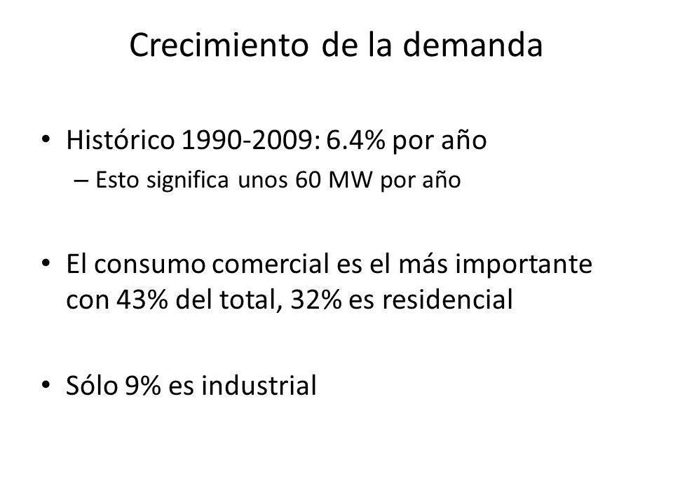 Crecimiento de la demanda Histórico 1990-2009: 6.4% por año – Esto significa unos 60 MW por año El consumo comercial es el más importante con 43% del total, 32% es residencial Sólo 9% es industrial