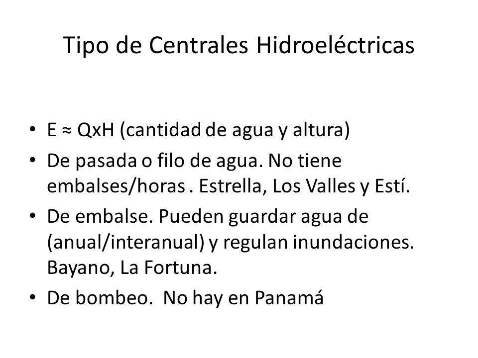Tipo de Centrales Hidroeléctricas E QxH (cantidad de agua y altura) De pasada o filo de agua.