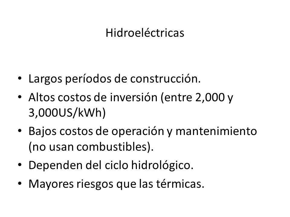 Hidroeléctricas Largos períodos de construcción.