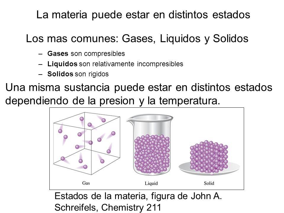 8–1 Los mas comunes: Gases, Liquidos y Solidos –Gases son compresibles –Liquidos son relativamente incompresibles –Solidos son rigidos Estados de la m